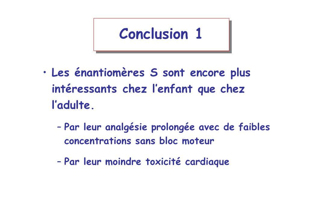 Conclusion 1 Les énantiomères S sont encore plus intéressants chez lenfant que chez ladulte. –Par leur analgésie prolongée avec de faibles concentrati