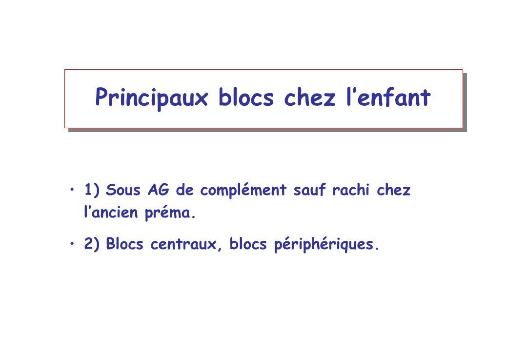 Principaux blocs chez lenfant 1) Sous AG de complément sauf rachi chez lancien préma. 2) Blocs centraux, blocs périphériques.