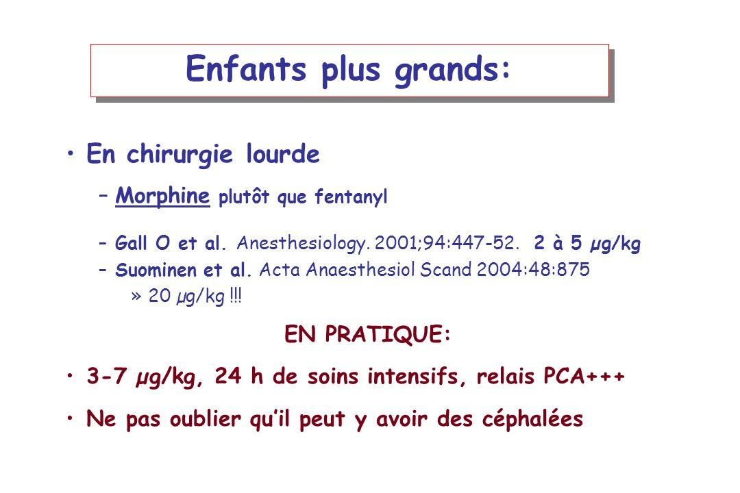 Enfants plus grands: En chirurgie lourde –Morphine plutôt que fentanyl –Gall O et al. Anesthesiology. 2001;94:447-52. 2 à 5 µg/kg –Suominen et al. Act