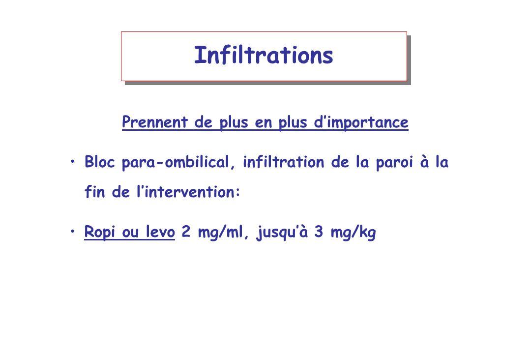 Infiltrations Prennent de plus en plus dimportance Bloc para-ombilical, infiltration de la paroi à la fin de lintervention: Ropi ou levo 2 mg/ml, jusq