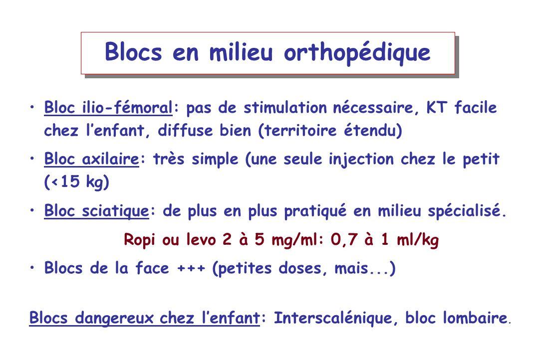 Blocs en milieu orthopédique Bloc ilio-fémoral: pas de stimulation nécessaire, KT facile chez lenfant, diffuse bien (territoire étendu) Bloc axilaire: