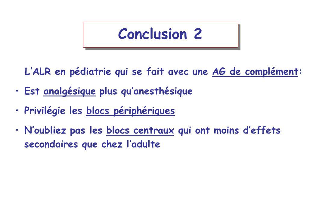 Conclusion 2 LALR en pédiatrie qui se fait avec une AG de complément: Est analgésique plus quanesthésique Privilégie les blocs périphériques Noubliez