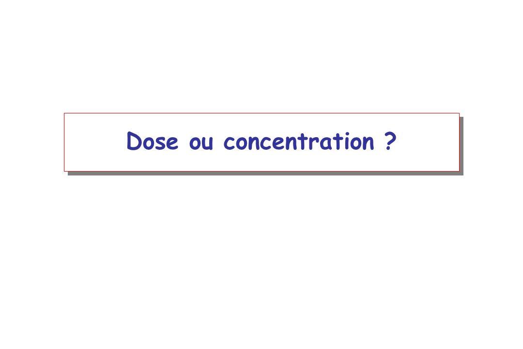 Dose ou concentration ?