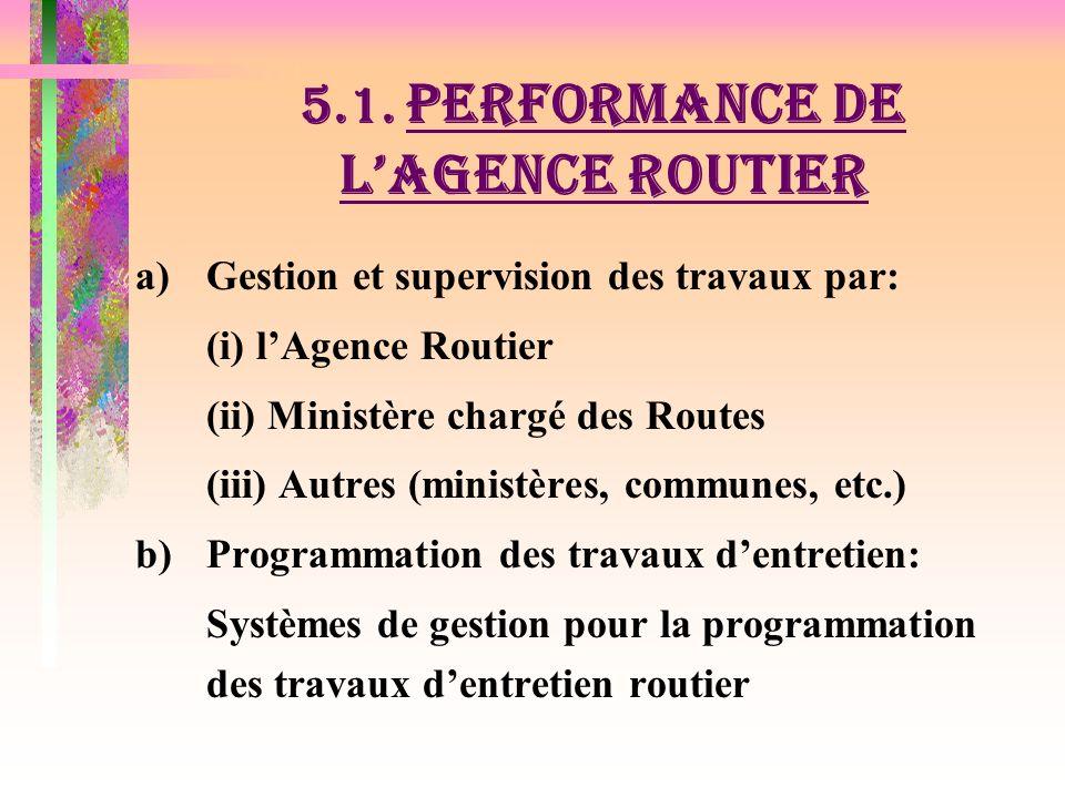 5. PERFORMANCE DES AUTRES INTERVENANTS Sont concernés : 5.1 LAgence Routier, 5.2 Capacité des Entreprises (PME), 5.3 Audit de lentretien routier, 5.4