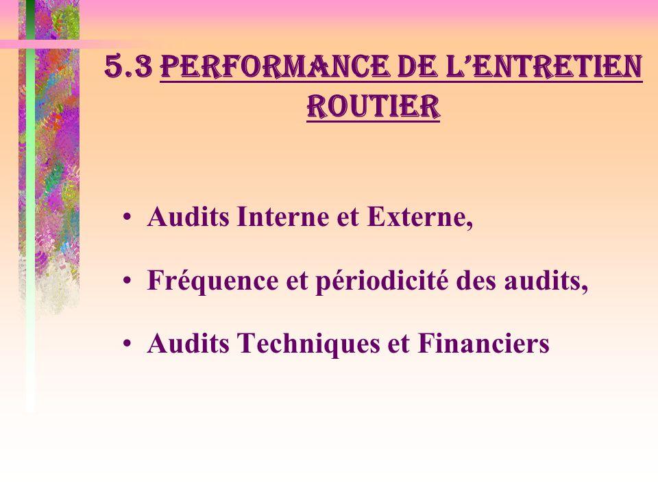 5.2 PERFORMANCE DES ENTREPRISES Capacité des Entreprises (PME): Respect de délai contractuel par les PME, Nombre total des PME, Nombre des PME travaillant continuellement, Taille de contrats, Nombre des contrats résiliés Montant total payé aux PME