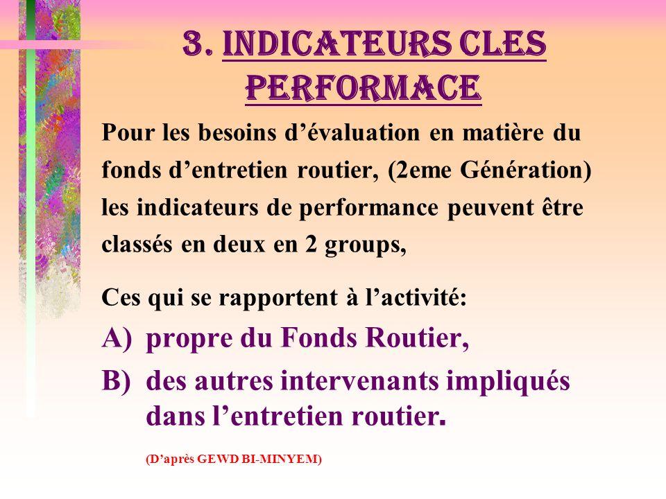 DER-STEPANIAN & IDOSSOU ont identifié, dans SOURCE, 10 domaines dans les quels on peut mesuré la performance.