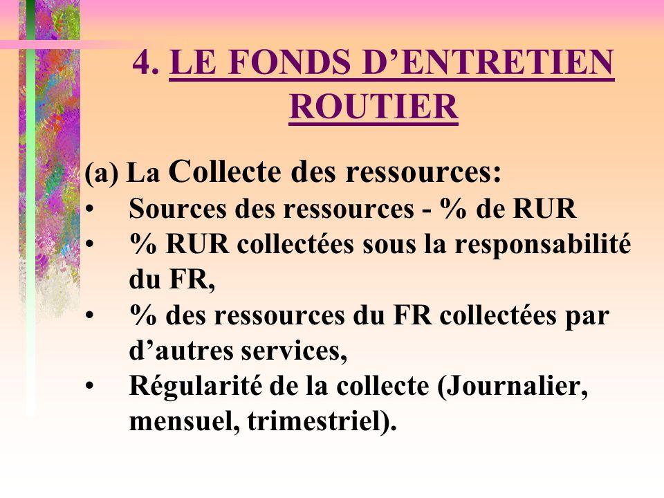 Pour les besoins dévaluation en matière du fonds dentretien routier, (2eme Génération) les indicateurs de performance peuvent être classés en deux en 2 groups, Ces qui se rapportent à lactivité: A)propre du Fonds Routier, B)des autres intervenants impliqués dans lentretien routier.