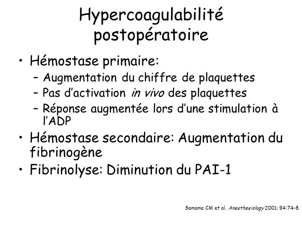 Hypercoagulabilité postopératoire Hémostase primaire: –Augmentation du chiffre de plaquettes –Pas dactivation in vivo des plaquettes –Réponse augmenté