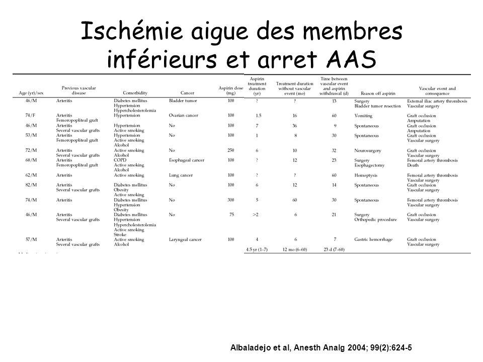 Albaladejo et al, Anesth Analg 2004; 99(2):624-5 Ischémie aigue des membres inférieurs et arret AAS
