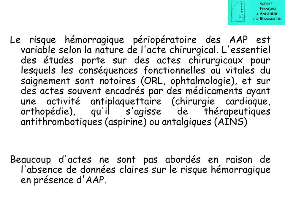Le risque hémorragique périopératoire des AAP est variable selon la nature de l'acte chirurgical. L'essentiel des études porte sur des actes chirurgic