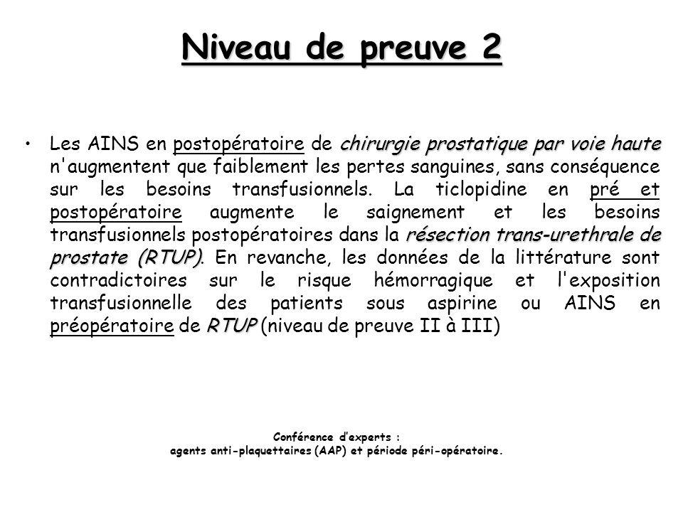 chirurgie prostatique par voie haute résection trans-urethrale de prostate(RTUP) RTUPLes AINS en postopératoire de chirurgie prostatique par voie haut