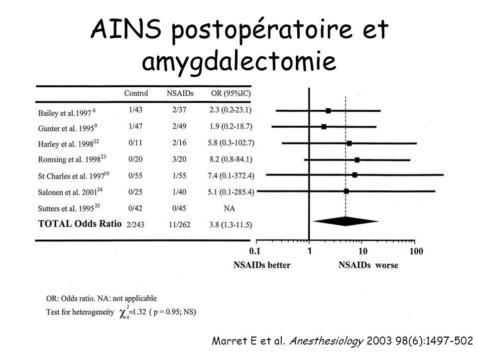 AINS postopératoire et amygdalectomie Marret E et al. Anesthesiology 2003 98(6):1497-502