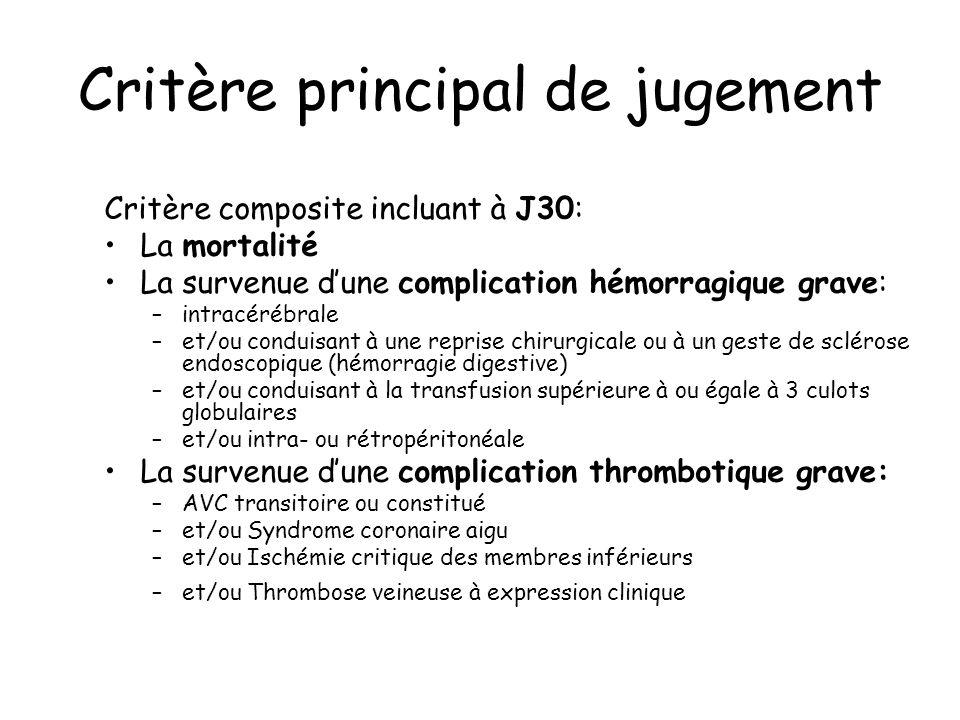 Critère principal de jugement Critère composite incluant à J30: La mortalité La survenue dune complication hémorragique grave: –intracérébrale –et/ou