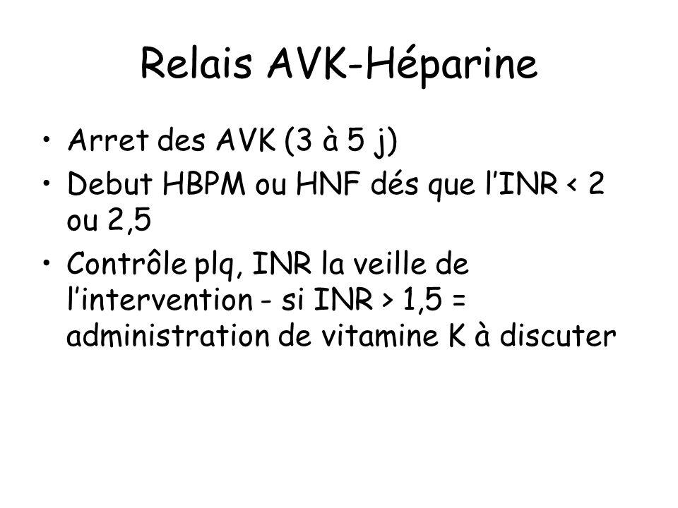 Relais AVK-Héparine Arret des AVK (3 à 5 j) Debut HBPM ou HNF dés que lINR < 2 ou 2,5 Contrôle plq, INR la veille de lintervention - si INR > 1,5 = ad