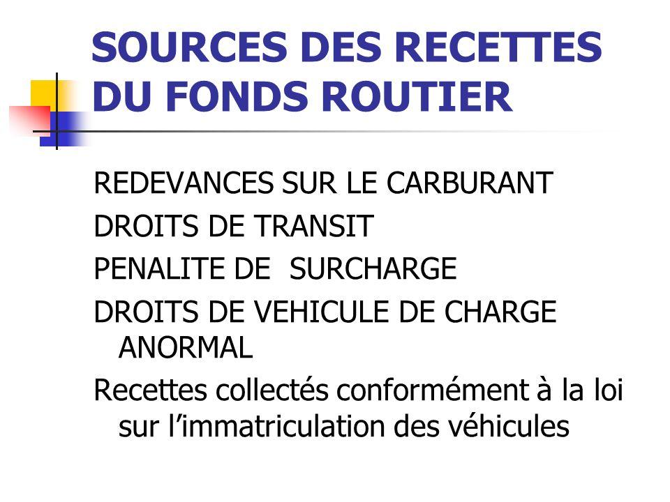 SOURCES DES RECETTES DU FONDS ROUTIER REDEVANCES SUR LE CARBURANT DROITS DE TRANSIT PENALITE DE SURCHARGE DROITS DE VEHICULE DE CHARGE ANORMAL Recettes collectés conformément à la loi sur limmatriculation des véhicules