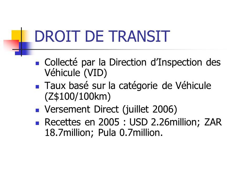DROIT DE TRANSIT Collecté par la Direction dInspection des Véhicule (VID) Taux basé sur la catégorie de Véhicule (Z$100/100km) Versement Direct (juillet 2006) Recettes en 2005 : USD 2.26million; ZAR 18.7million; Pula 0.7million.