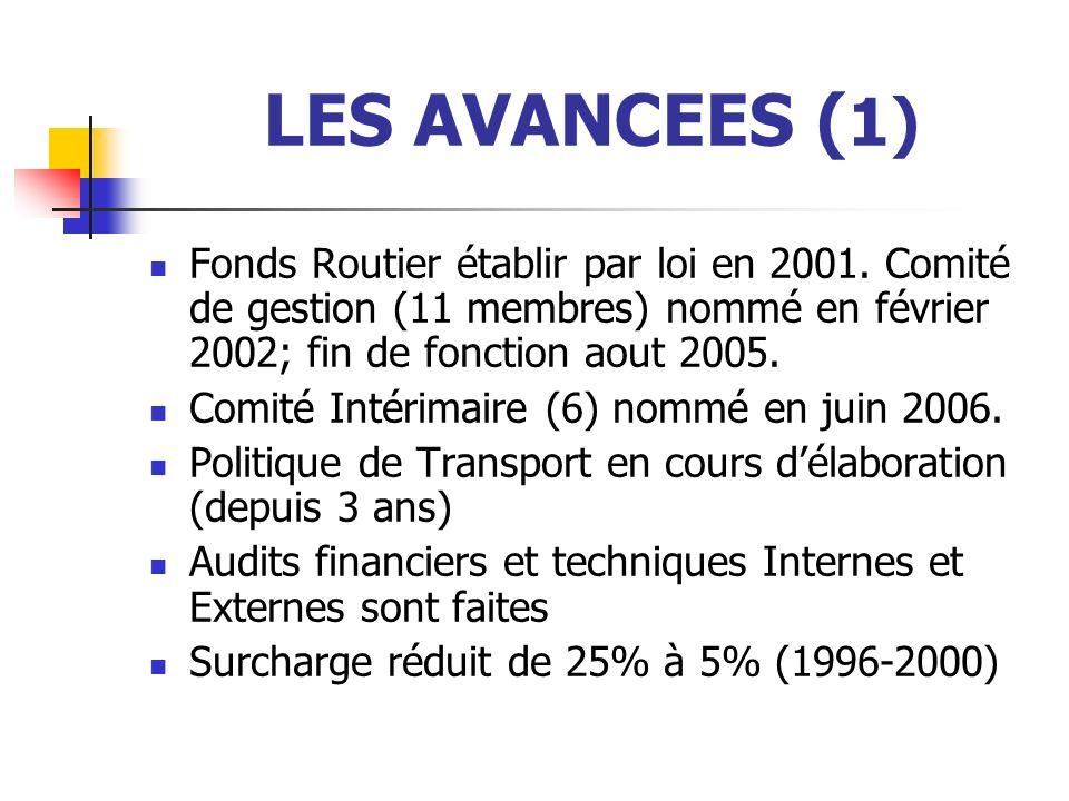 LES AVANCEES ( 1) Fonds Routier établir par loi en 2001.