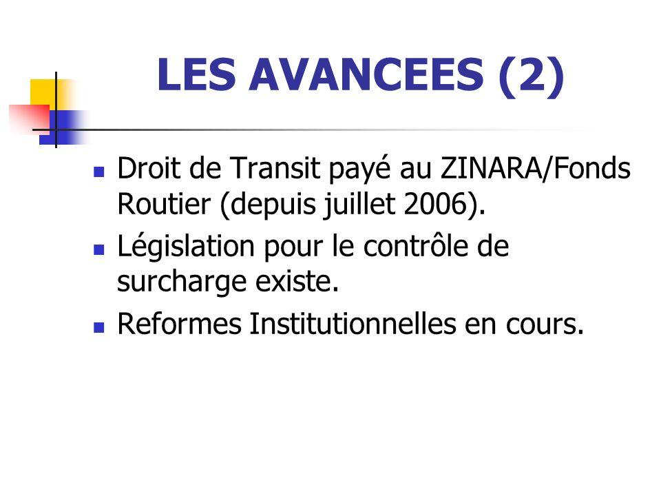 LES AVANCEES (2) Droit de Transit payé au ZINARA/Fonds Routier (depuis juillet 2006).