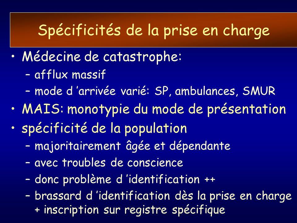 Spécificités de la prise en charge Médecine de catastrophe: –afflux massif –mode d arrivée varié: SP, ambulances, SMUR MAIS: monotypie du mode de prés