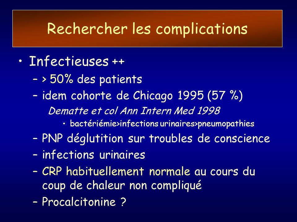 Rechercher les complications Infectieuses ++ –> 50% des patients –idem cohorte de Chicago 1995 (57 %) Dematte et col Ann Intern Med 1998 bactériémie>i