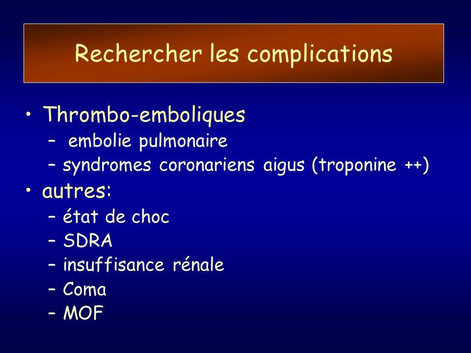 Rechercher les complications Thrombo-emboliques – embolie pulmonaire –syndromes coronariens aigus (troponine ++) autres: –état de choc –SDRA –insuffis