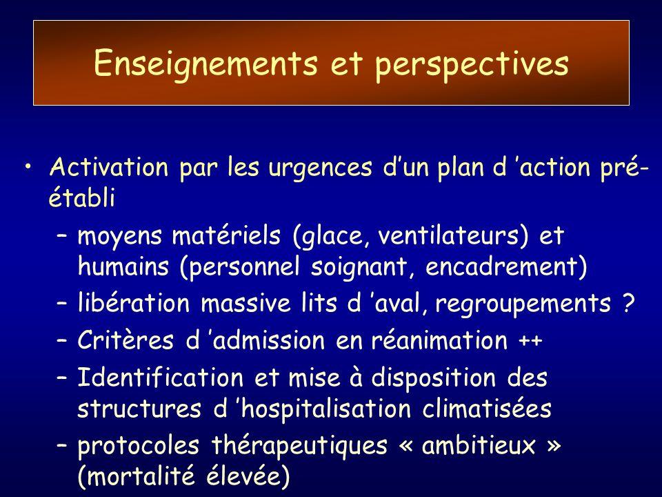 Enseignements et perspectives Activation par les urgences dun plan d action pré- établi –moyens matériels (glace, ventilateurs) et humains (personnel