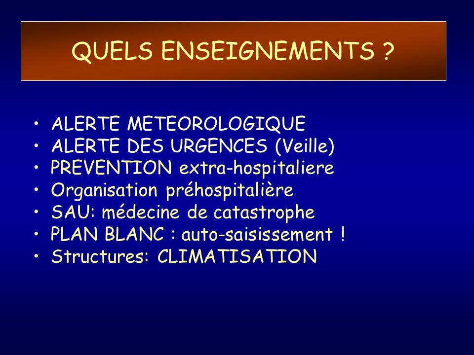 QUELS ENSEIGNEMENTS ? ALERTE METEOROLOGIQUE ALERTE DES URGENCES (Veille) PREVENTION extra-hospitaliere Organisation préhospitalière SAU: médecine de c