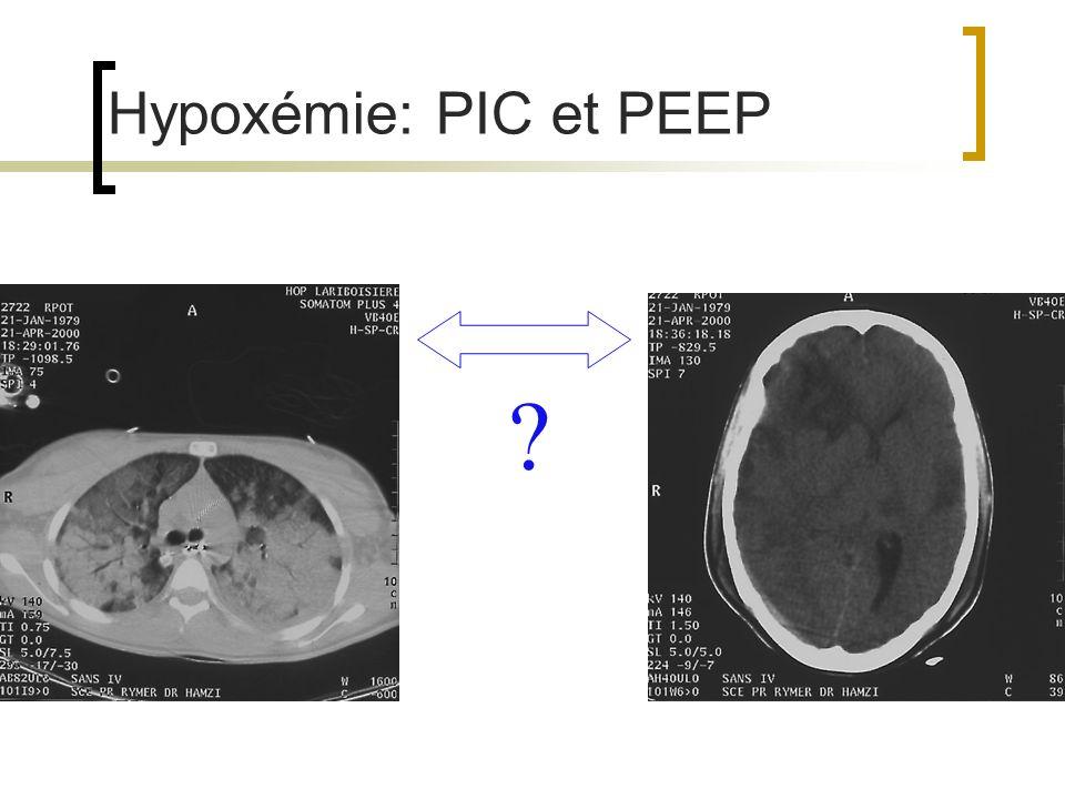 Hypoxémie: PIC et PEEP ?