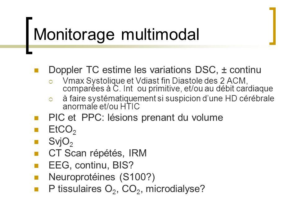 Monitorage multimodal Doppler TC estime les variations DSC, ± continu Vmax Systolique et Vdiast fin Diastole des 2 ACM, comparées à C. Int ou primitiv