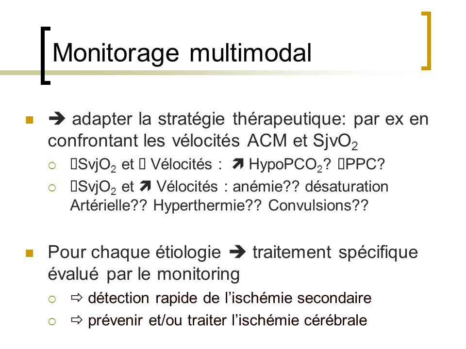 Monitorage multimodal adapter la stratégie thérapeutique: par ex en confrontant les vélocités ACM et SjvO 2 SvjO 2 et Vélocités : HypoPCO 2 ? PPC? Svj