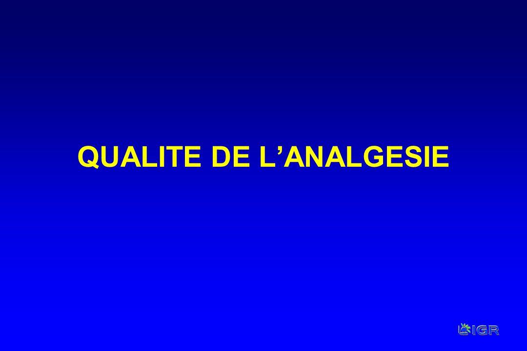QUALITE DE LANALGESIE