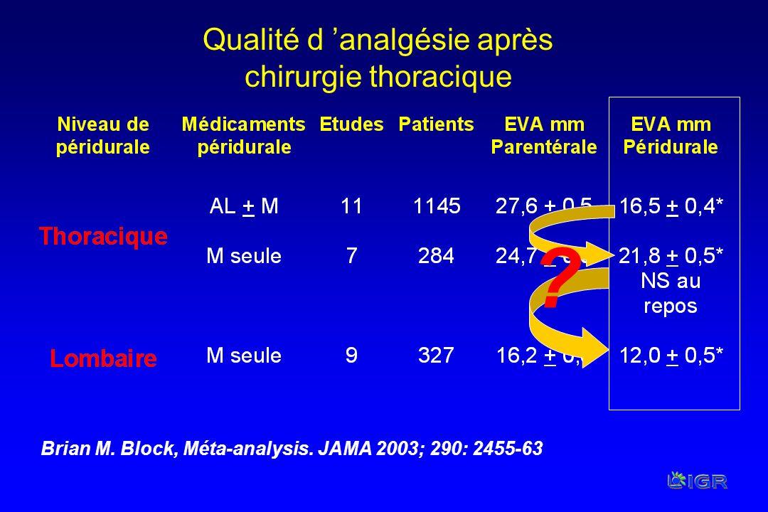 Qualité d analgésie après chirurgie thoracique Brian M. Block, Méta-analysis. JAMA 2003; 290: 2455-63 ?