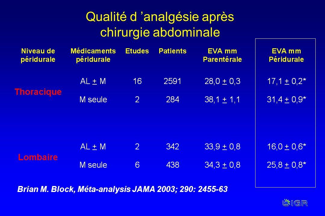 Qualité d analgésie après chirurgie abdominale Brian M. Block, Méta-analysis JAMA 2003; 290: 2455-63