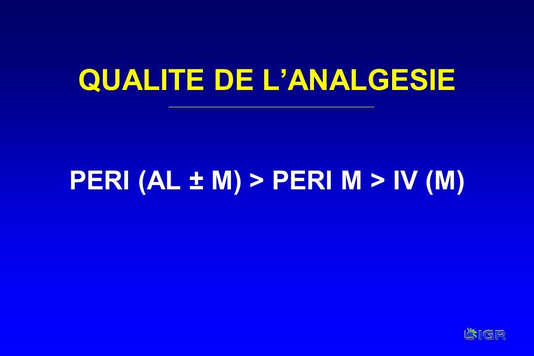 QUALITE DE LANALGESIE PERI (AL ± M) > PERI M > IV (M)