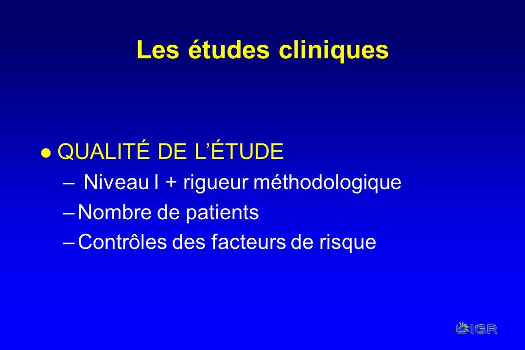 Les études cliniques l QUALITÉ DE LÉTUDE – Niveau I + rigueur méthodologique –Nombre de patients –Contrôles des facteurs de risque
