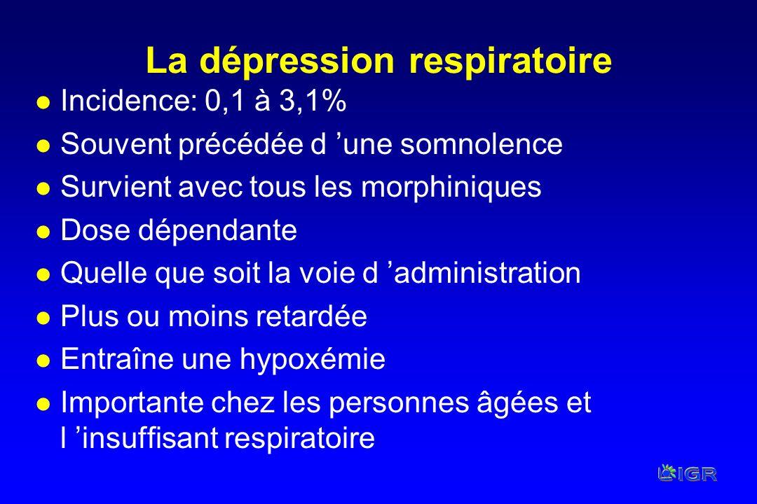 La dépression respiratoire l Incidence: 0,1 à 3,1% l Souvent précédée d une somnolence l Survient avec tous les morphiniques l Dose dépendante l Quell