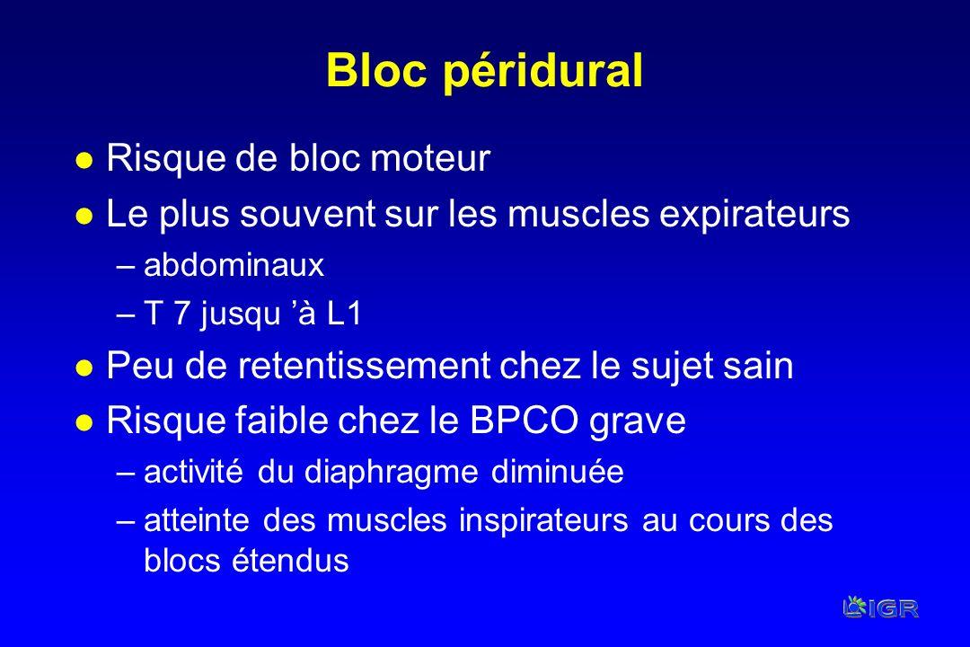 Bloc péridural l Risque de bloc moteur l Le plus souvent sur les muscles expirateurs –abdominaux –T 7 jusqu à L1 l Peu de retentissement chez le sujet