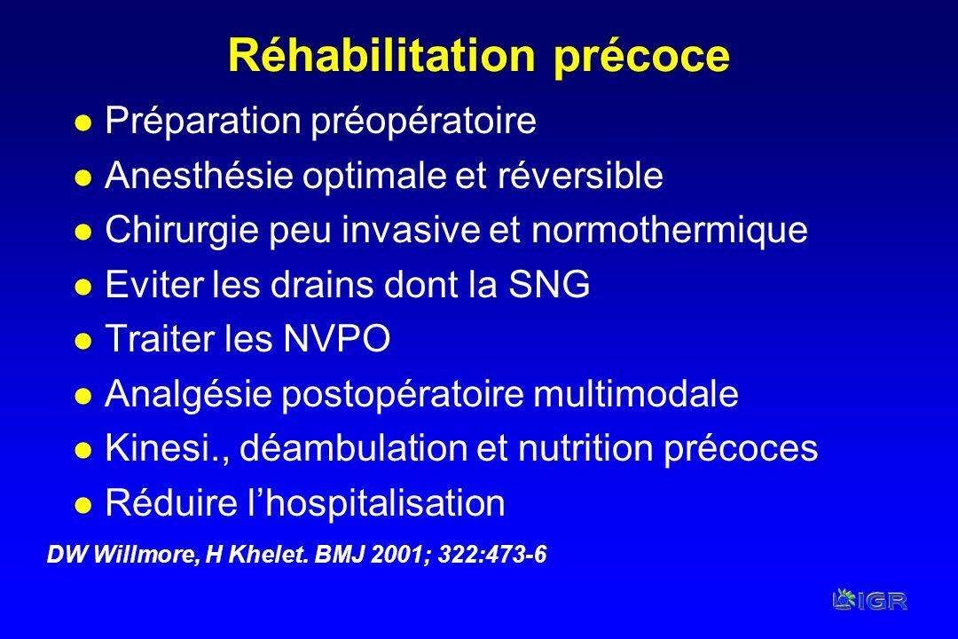 l Préparation préopératoire l Anesthésie optimale et réversible l Chirurgie peu invasive et normothermique l Eviter les drains dont la SNG l Traiter l