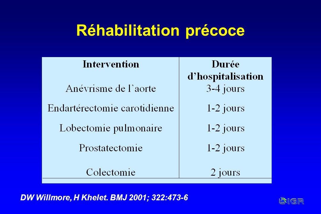 Réhabilitation précoce DW Willmore, H Khelet. BMJ 2001; 322:473-6