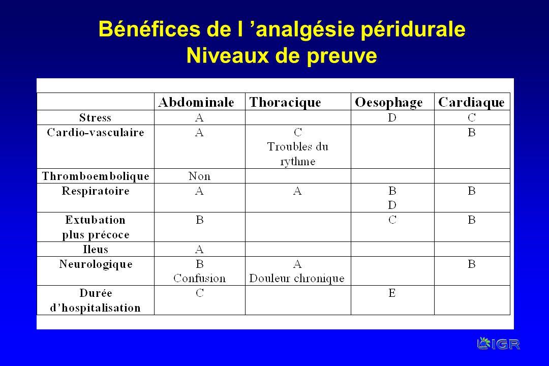 Bénéfices de l analgésie péridurale Niveaux de preuve