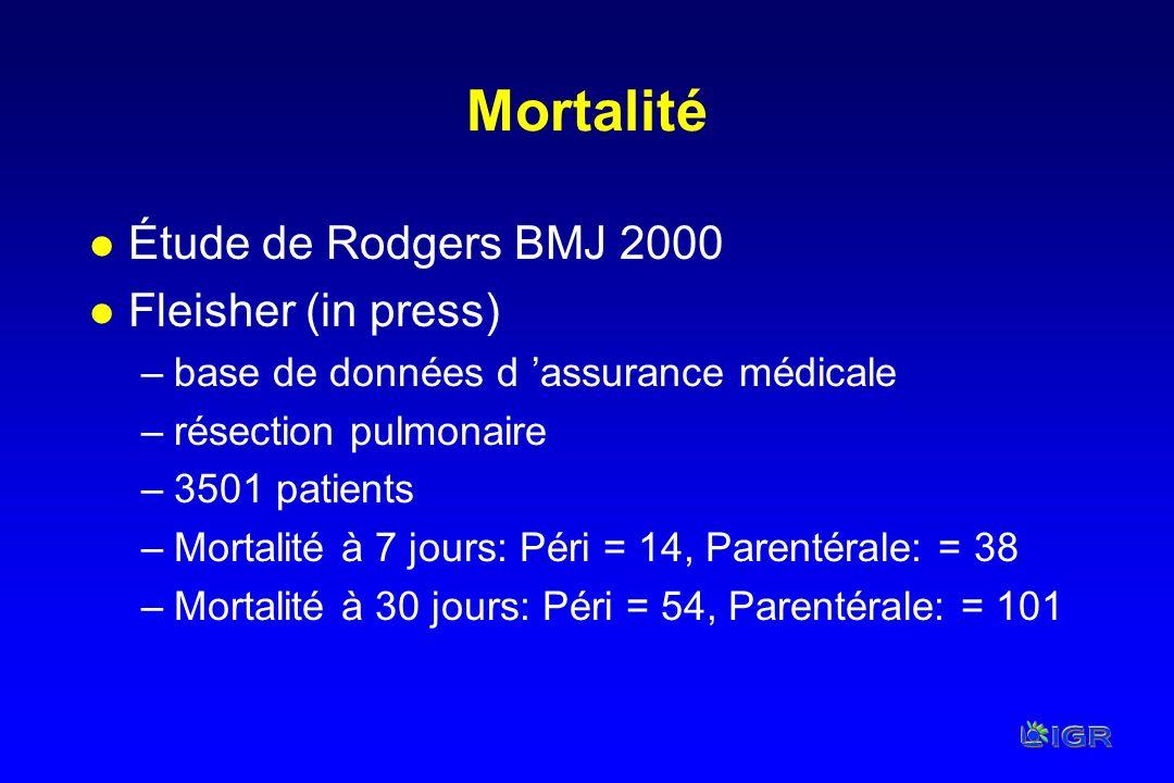 Mortalité l Étude de Rodgers BMJ 2000 l Fleisher (in press) –base de données d assurance médicale –résection pulmonaire –3501 patients –Mortalité à 7