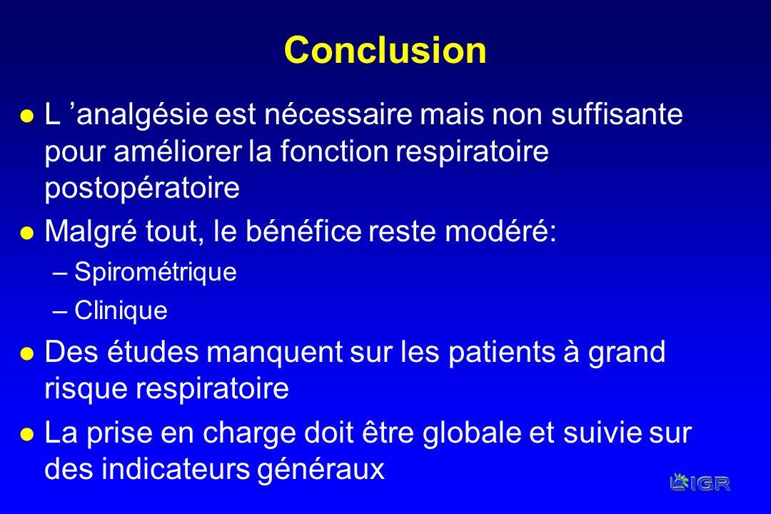 Conclusion l L analgésie est nécessaire mais non suffisante pour améliorer la fonction respiratoire postopératoire l Malgré tout, le bénéfice reste mo