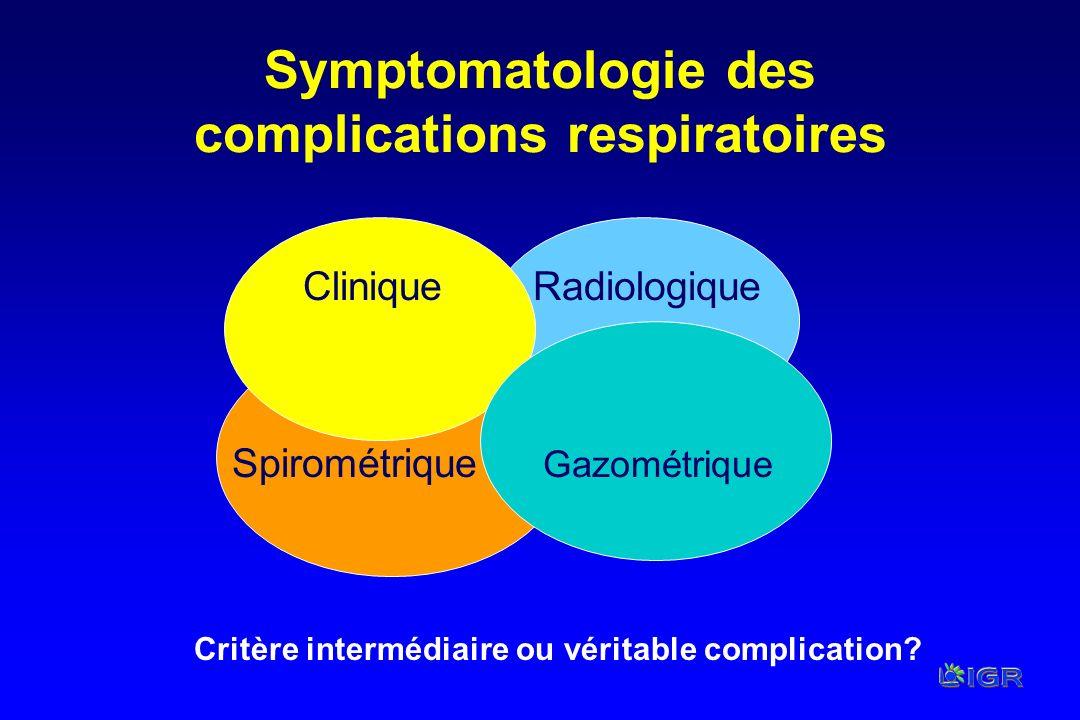 Clinique Radiologique Spirométrique Gazométrique Symptomatologie des complications respiratoires Critère intermédiaire ou véritable complication?