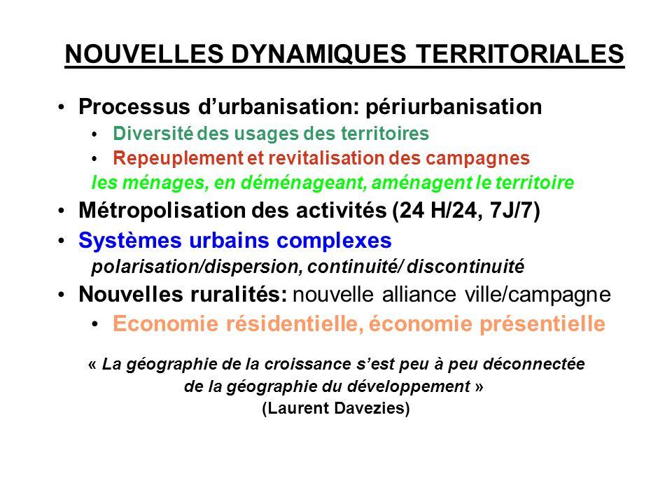 NOUVELLES DYNAMIQUES TERRITORIALES Processus durbanisation: périurbanisation Diversité des usages des territoires Repeuplement et revitalisation des c