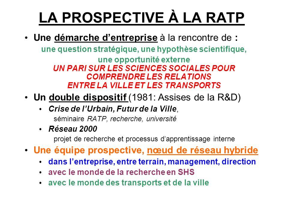LA PROSPECTIVE À LA RATP Une démarche dentreprise à la rencontre de : une question stratégique, une hypothèse scientifique, une opportunité externe UN