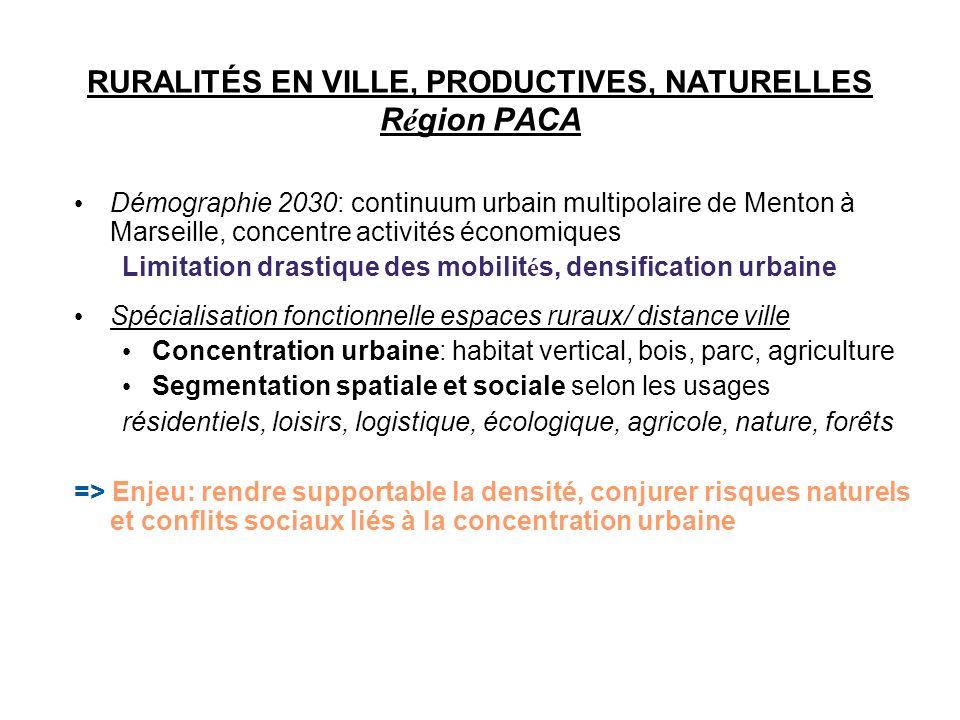 RURALITÉS EN VILLE, PRODUCTIVES, NATURELLES R é gion PACA Démographie 2030: continuum urbain multipolaire de Menton à Marseille, concentre activités é
