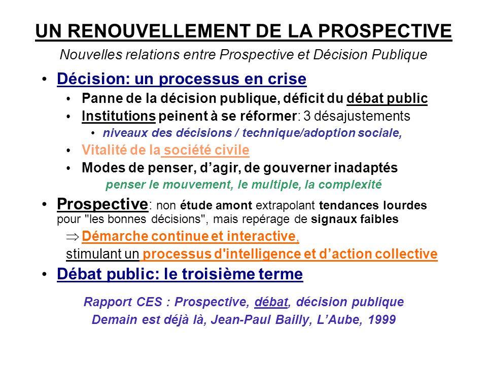 UN RENOUVELLEMENT DE LA PROSPECTIVE Nouvelles relations entre Prospective et Décision Publique Décision: un processus en crise Panne de la décision pu