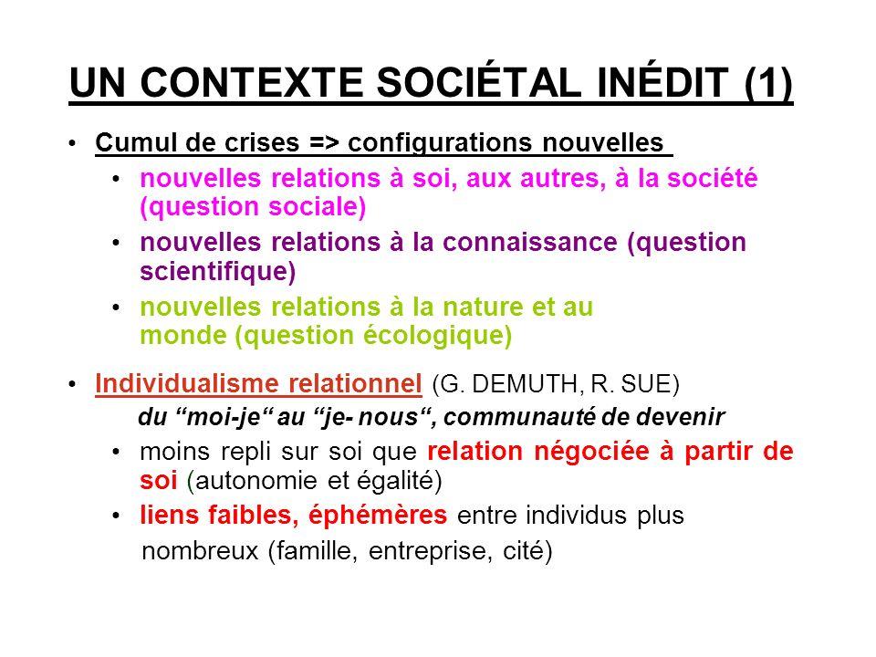 UN CONTEXTE SOCIÉTAL INÉDIT (1) Cumul de crises => configurations nouvelles nouvelles relations à soi, aux autres, à la société (question sociale) nou