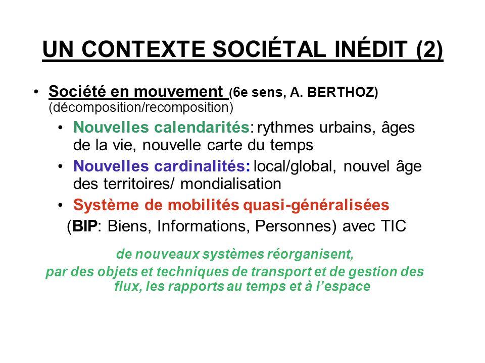UN CONTEXTE SOCIÉTAL INÉDIT (2) Société en mouvement ( 6e sens, A. BERTHOZ) (décomposition/recomposition) Nouvelles calendarités: rythmes urbains, âge