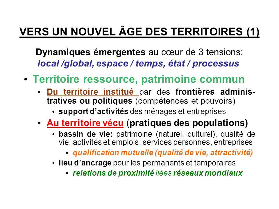 VERS UN NOUVEL ÂGE DES TERRITOIRES (1) Dynamiques émergentes au cœur de 3 tensions: local /global, espace / temps, état / processus Territoire ressour